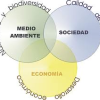 Moratoria versus Desarrollo Sostenible (5 de 6)