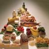 Pirámides de Nutrición, ¿cuál refleja la dieta más saludable?