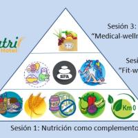Masterclass: Cómo incorporar criterios nutricionales en un hotel