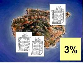 ocupacion-turistica-suelo-insular