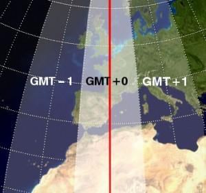 Franjas horarias. Actualmente Reino Unido, Portugal y Canarias tienen el horario GMT+0, mientras la Península tiene el horario GMT+1, igual que, por ejemplo, Alemania.