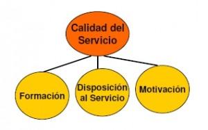 calidad-servicio