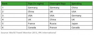 IPK-mercados-emisores-ranking