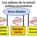 PILARES-FALSOS-EMPLEO(1)