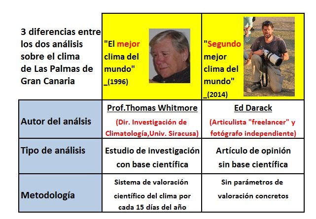 comparativo-Whitmore96-Darack14