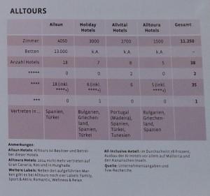 Hoteles-Alltours-2014