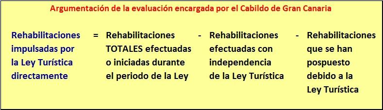 evaluacion-Cabildo-rehabilitacion