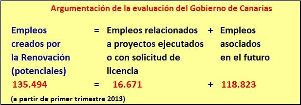 evaluacion-Ejcutivo-empleo