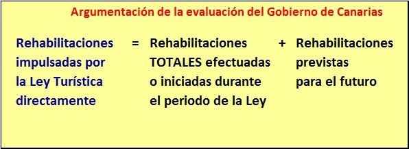 evaluacion-Ejecutivo-rehabilitacion