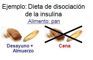 Dietas-ejemplo-Disociacion-insulina