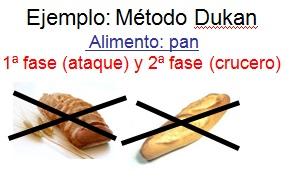 Dietas-ejemplo-Dukan