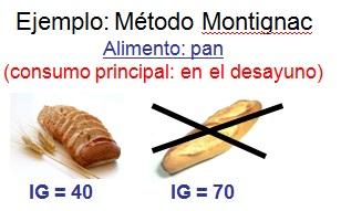 Dietas-ejemplo-Montignac