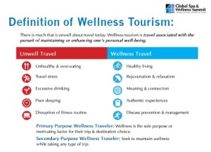 Definition-of-Wellness-Tourism