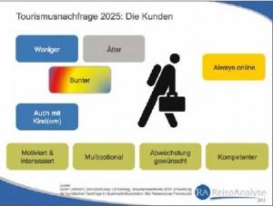 Reisen-2025-RA