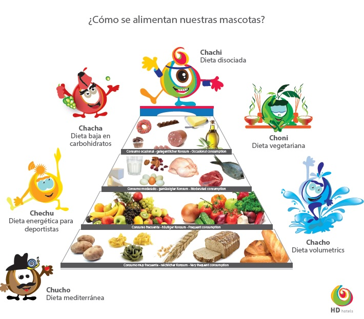 Dietas-Mascotas-HD