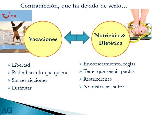 Nutricion-vacaciones