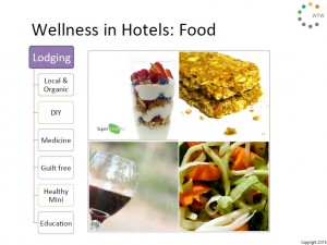 wellness-in-hotels