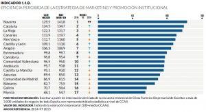 1-Monitur2014-marketing-estrategias