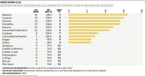 4-Monitur2014-alquiler-vacacional