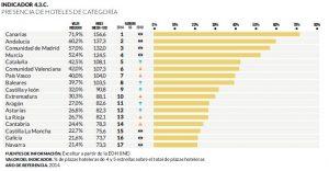 4-Monitur2014-hoteles-categoria