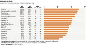 5-Monitur2014-formacion-profesional